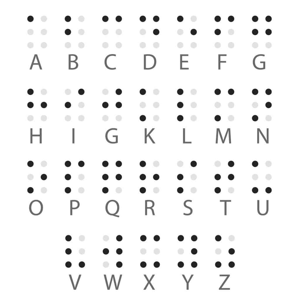 Braille English alphabet letters